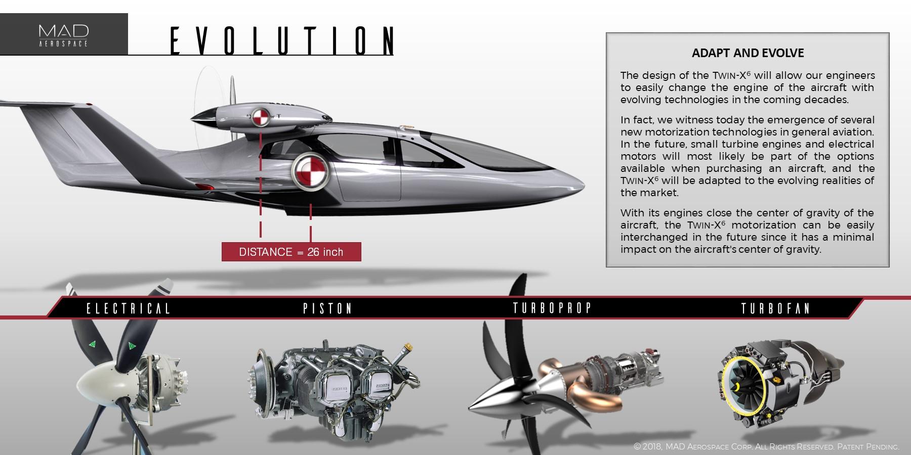 Aircraft - MAD Aerospace